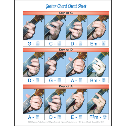 Kendra Ward And Bob Bence Guitar Chord Cheat Sheet